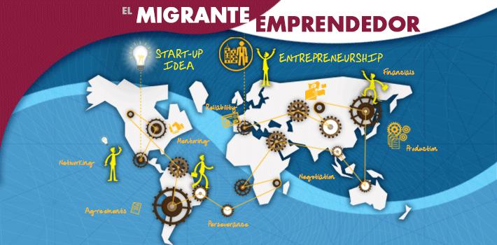 ElMigranteEmprendedor 1 - Estudiantes Extranjeros