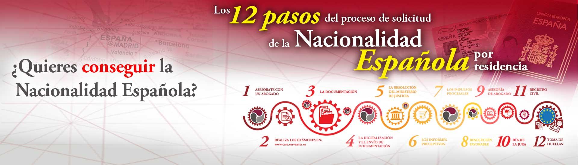 Slide Nacionalidad Española Habeas Legal 2021 - Abogados Internacionales especializados en Extranjería, Inmigración y Laboral