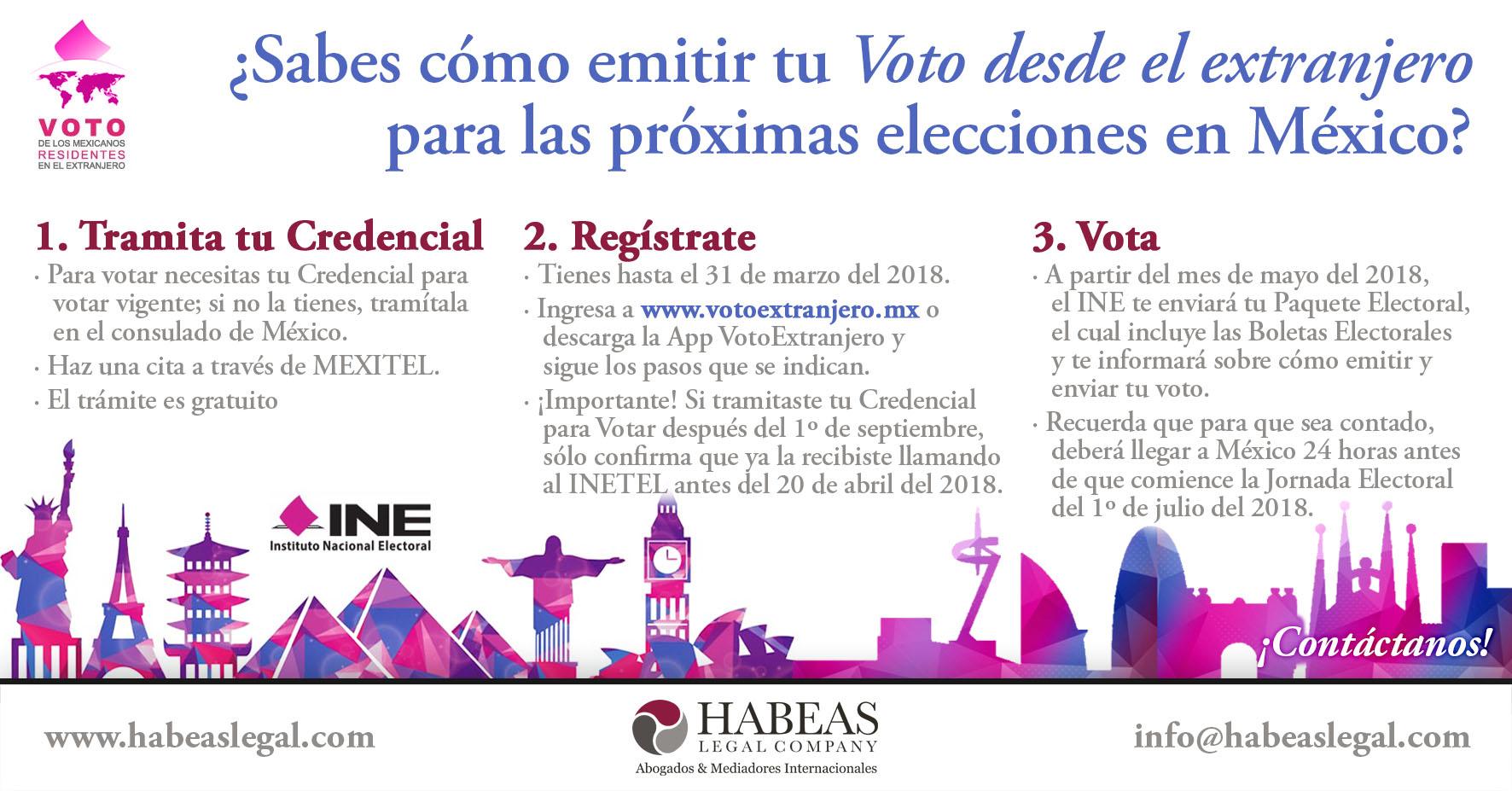 Voto extranjero mexico habeas - ¿Sabes cómo emitir tu Voto desde el extranjero para las próximas elecciones en México?