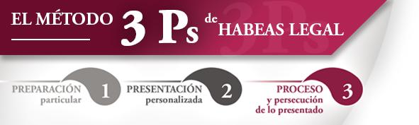 metodo 3ps habeas legal firma mail - ¿En qué consiste la Resolución Favorable de tu Nacionalidad Española y qué pasos siguen?